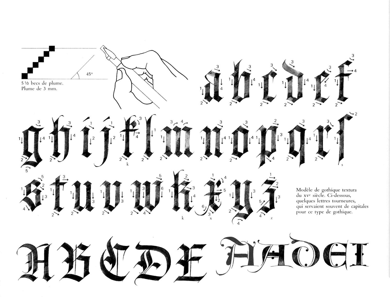 Claude Médiavilla – Calligraphie – Index Grafik pour Modele Lettre Alphabet