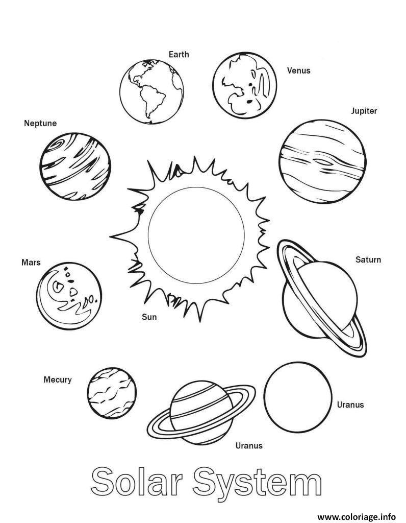 Coloriage Systeme Solaire All Planetes Dessin serapportantà Dessin Du Système Solaire