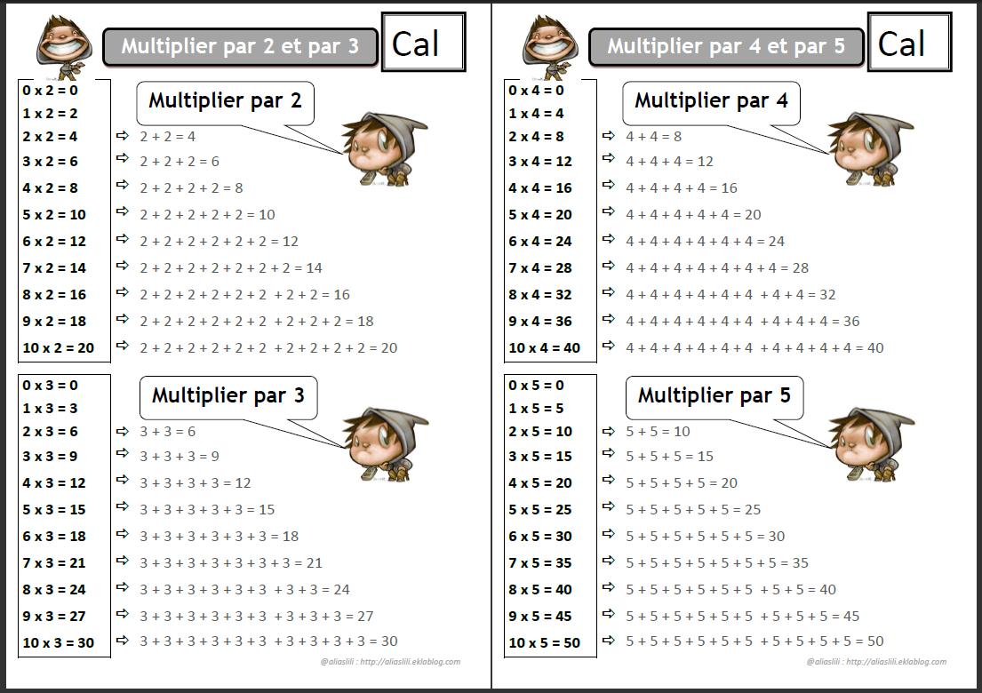 Comment Apprendre Les Tables De Multiplication Ce1 intérieur Tables De Multiplication Jeux À Imprimer