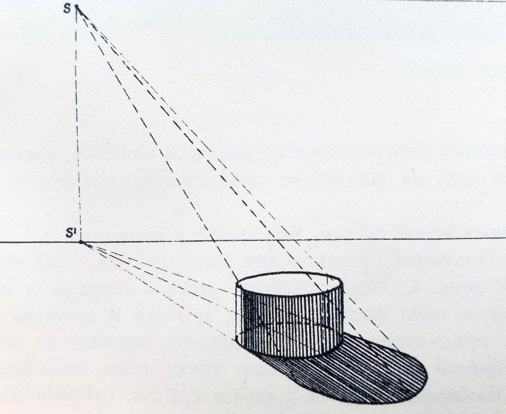 Comment Dessiner Les Ombres. Cylindre | Comment Dessiner dedans Apprendre A Dessiner Les Ombres