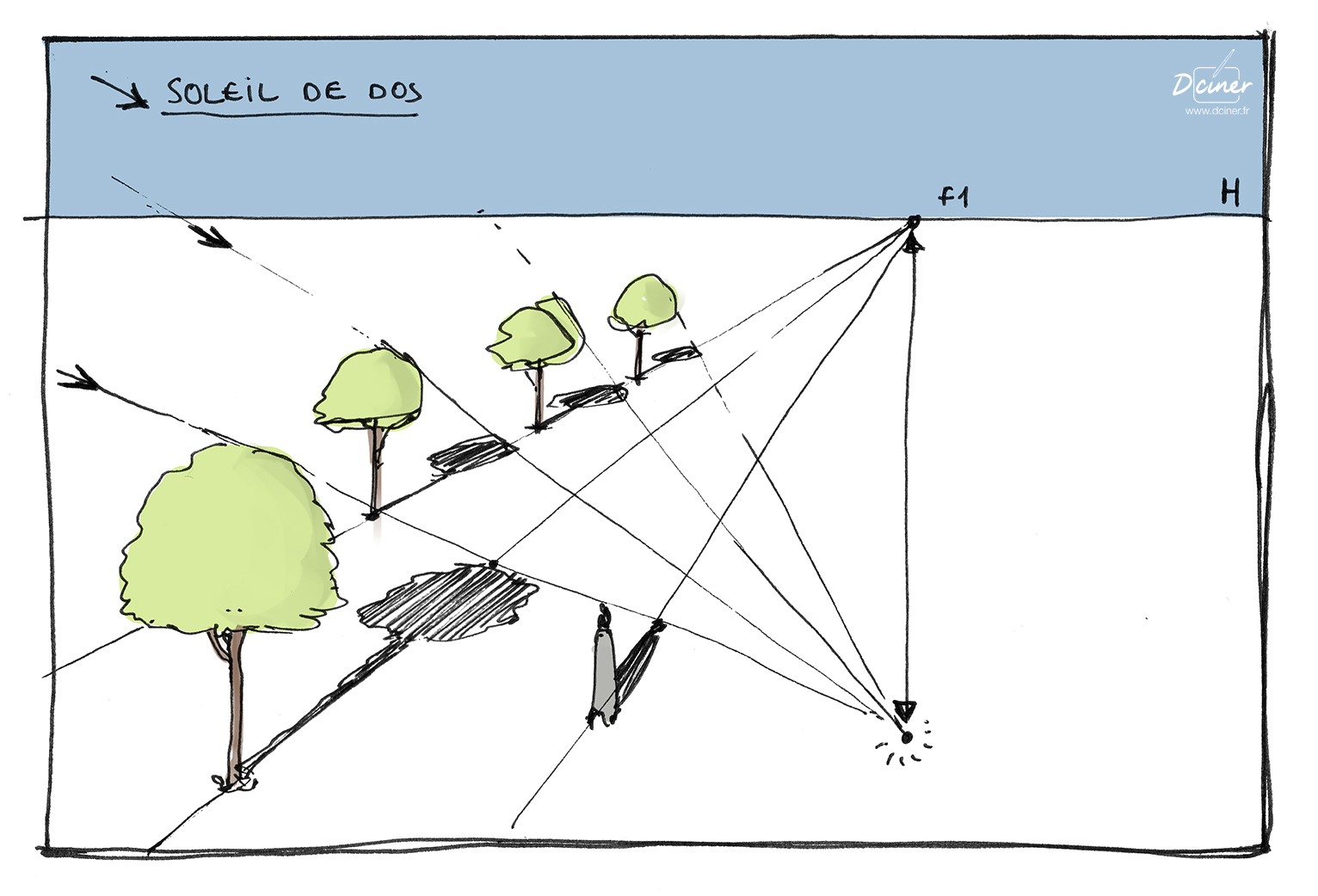 Comment Dessiner Les Ombres En Perspective | Apprendre À avec Apprendre A Dessiner Les Ombres