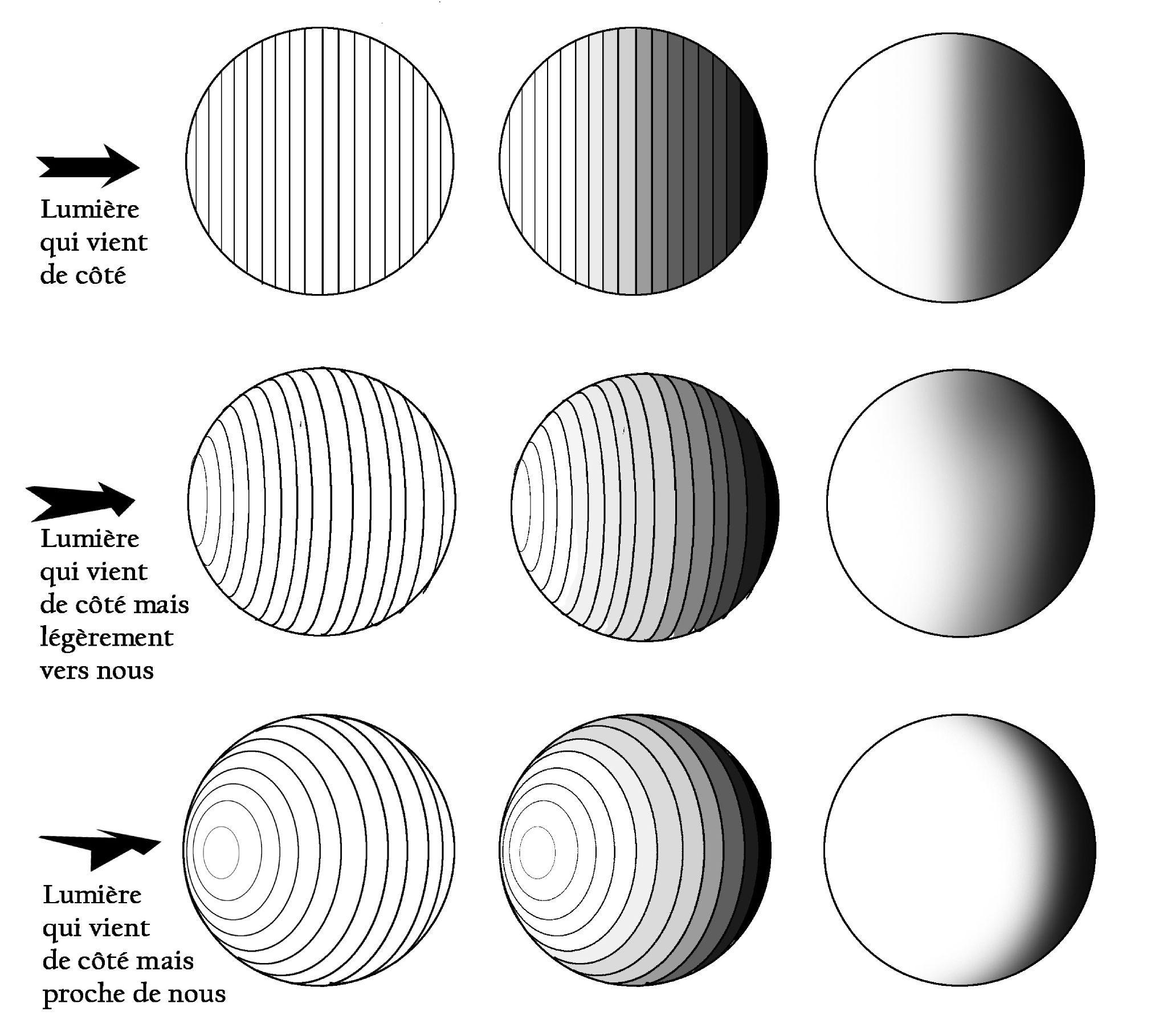 Comment Dessiner Ombre Et Lumiere (Avec Images) | Dessin Ombre destiné Apprendre A Dessiner Les Ombres