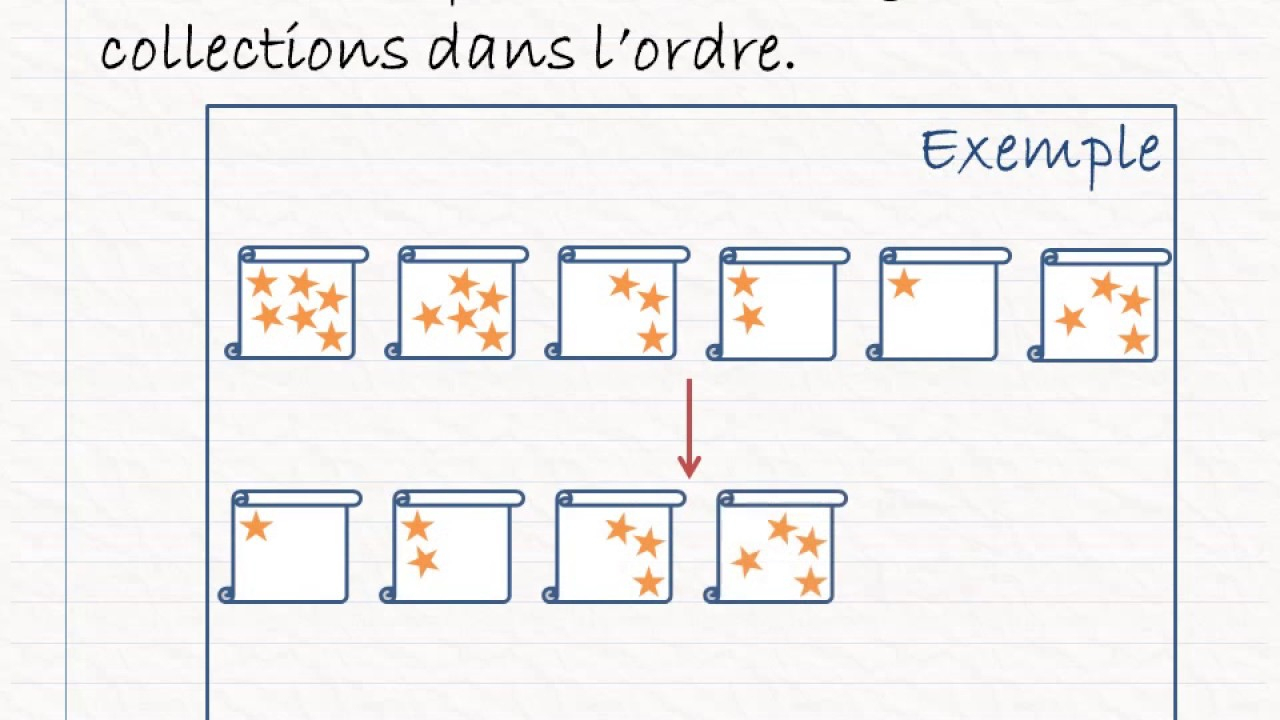 Crpe - Mathématiques / Didactique #1 - Construction Du Nombre Jusqu'à La Gs tout Jeux Didactiques Maternelle