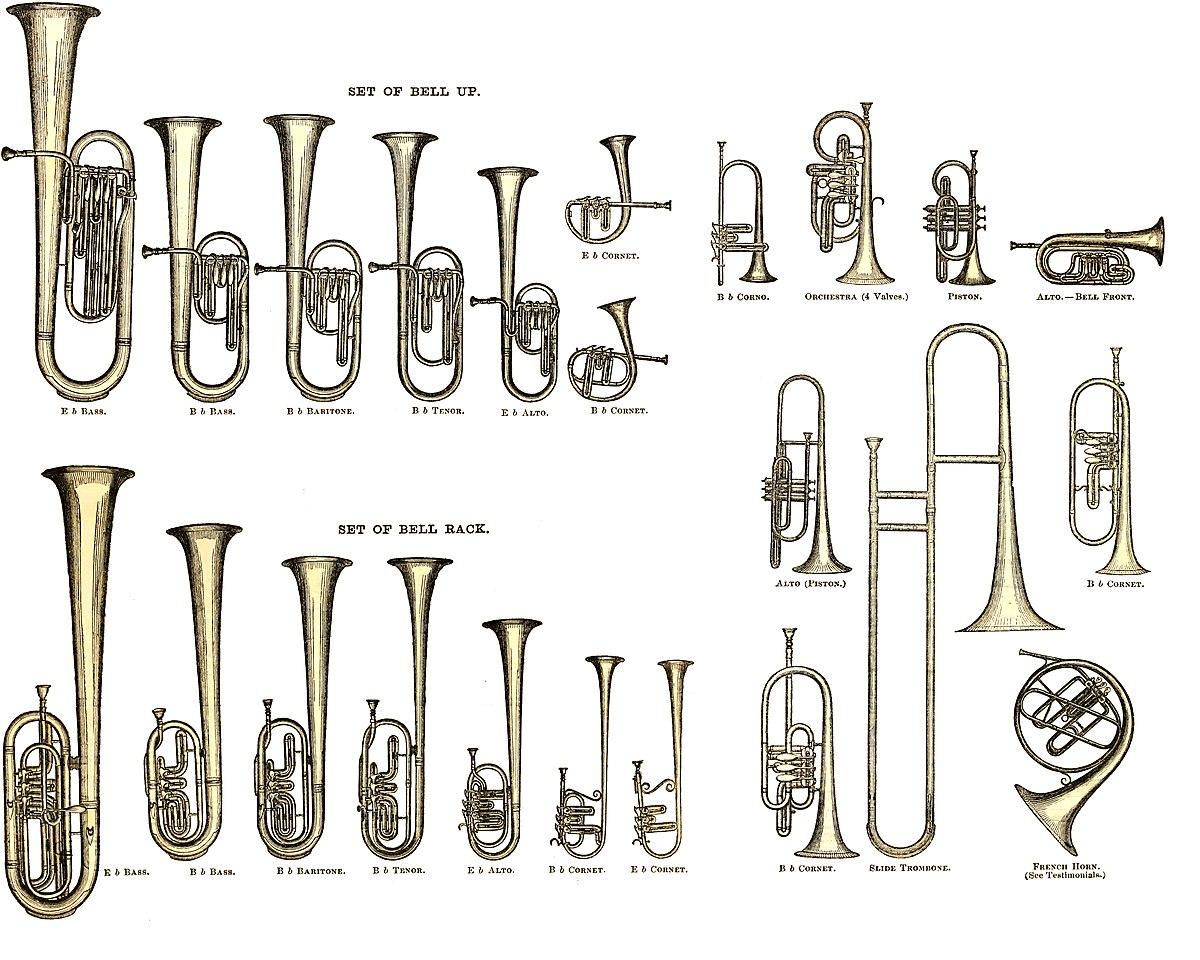 Cuivres (Musique) — Wikipédia à Image Instrument De Musique À Imprimer