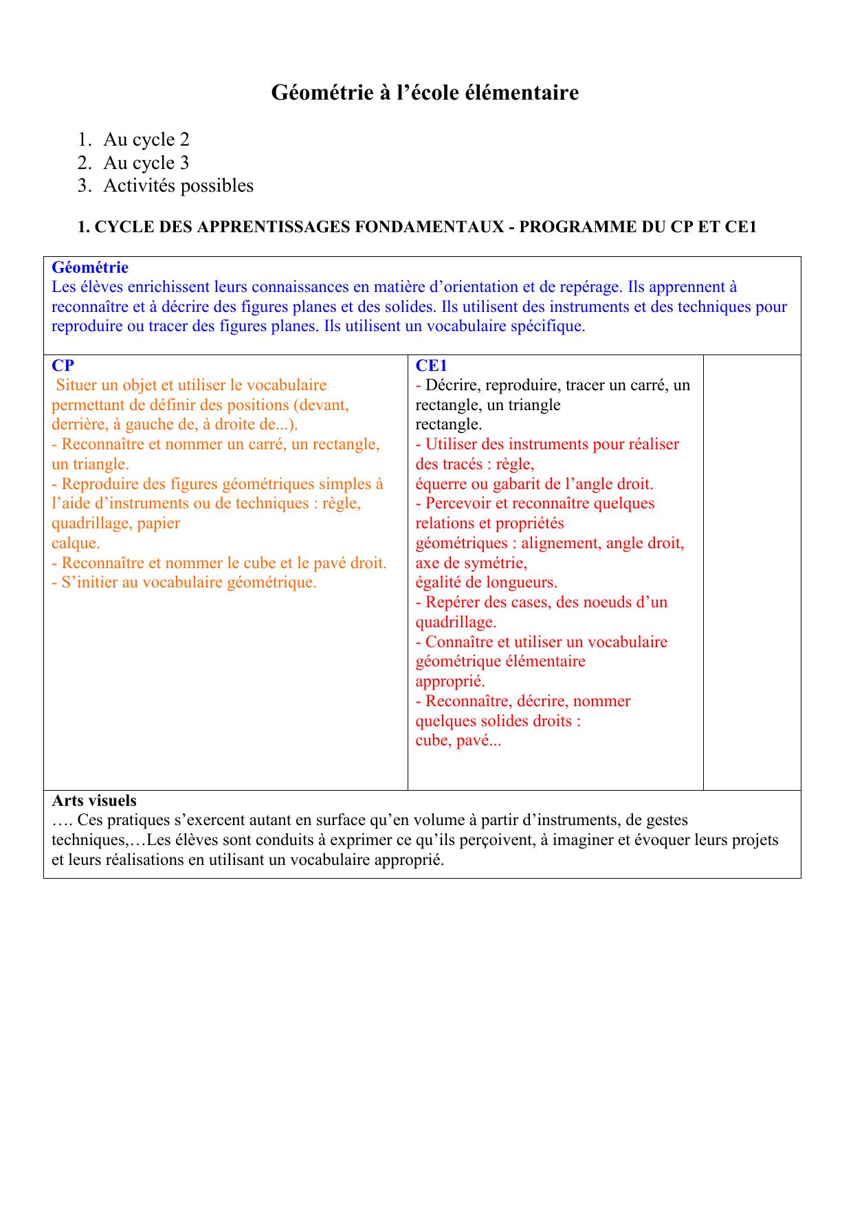 Cycle Des Apprentissages Fondamentaux intérieur Reproduction Sur Quadrillage Ce1