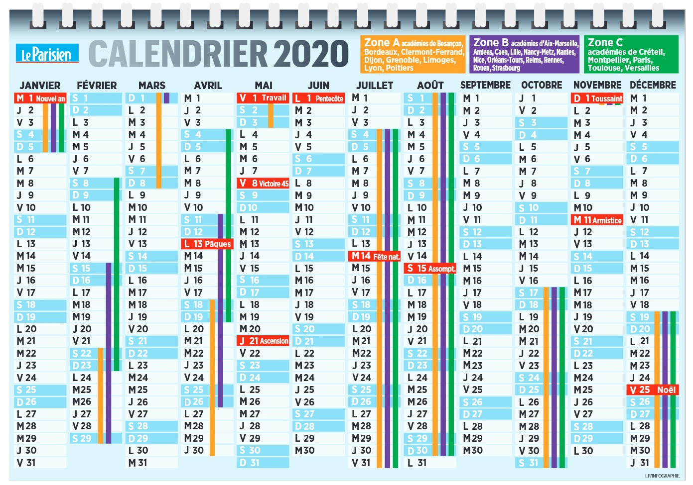 Dates Des Vacances 2019 / 2020 De La Rentrée 2020 - Pratique destiné Calendrier 2018 Avec Jours Fériés Vacances Scolaires À Imprimer