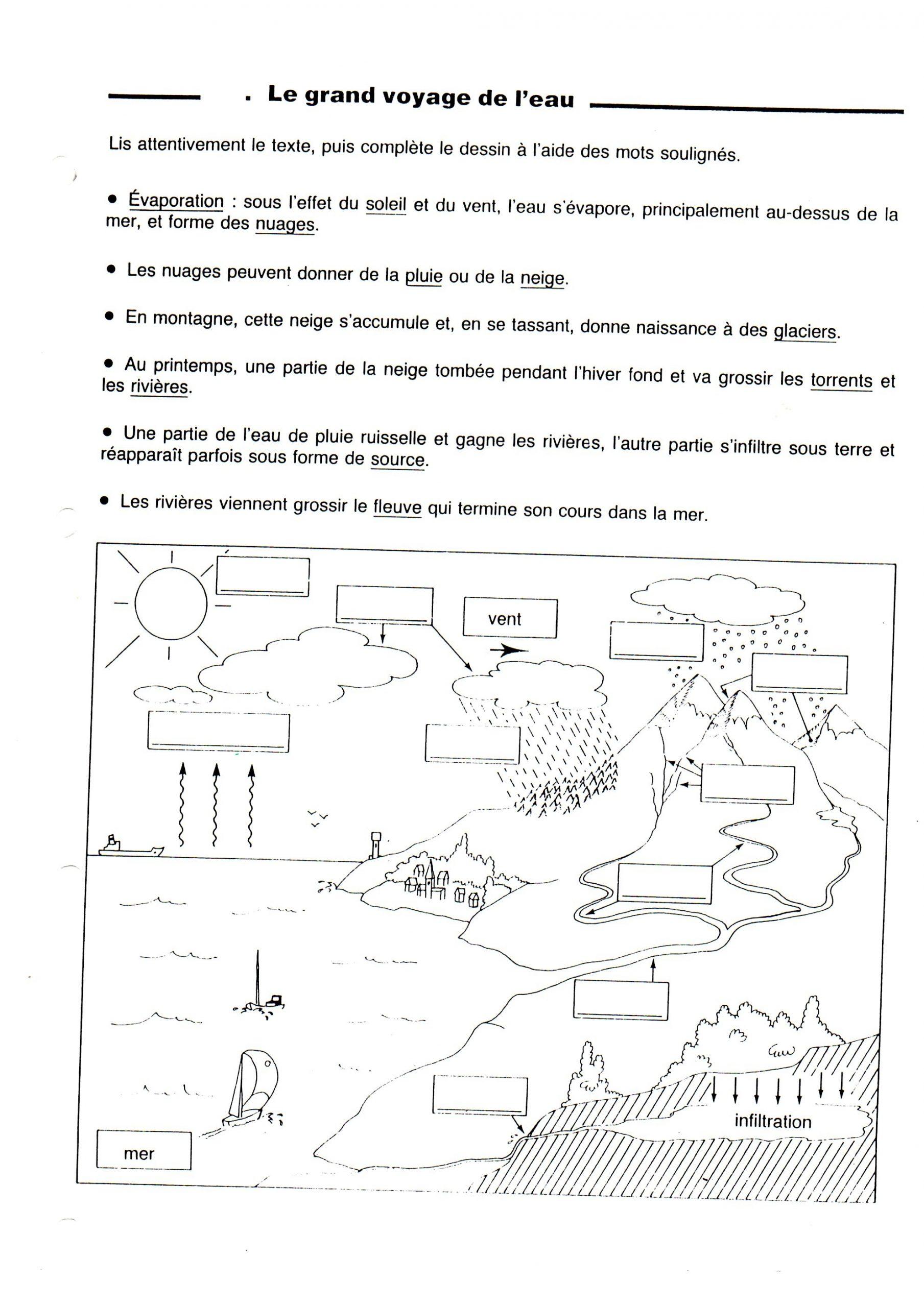 Ddm - Espace: Rivières Et Fleuves - Tata Nananou avec Fleuves Ce2