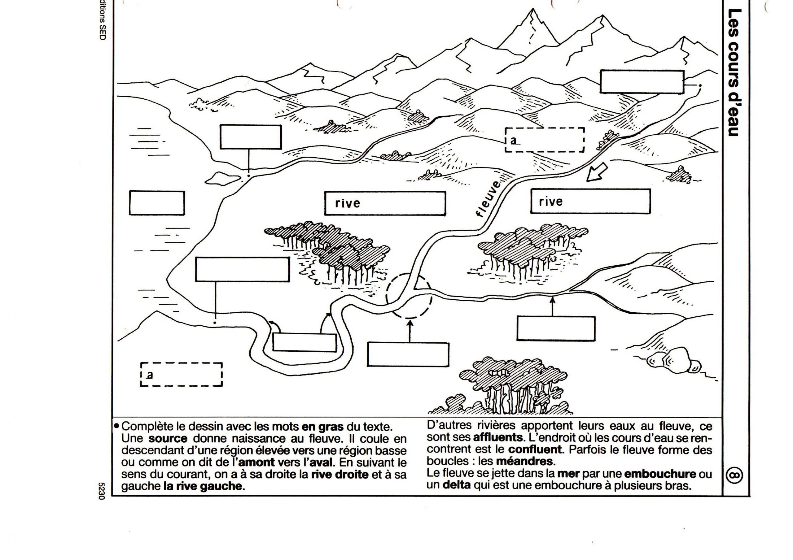 Ddm - Espace: Rivières Et Fleuves - Tata Nananou encequiconcerne Fleuves Ce2