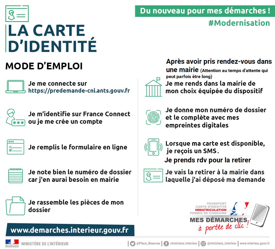 Demande De Carte D'identité - Cc De Craponne dedans Carte De France A Remplir