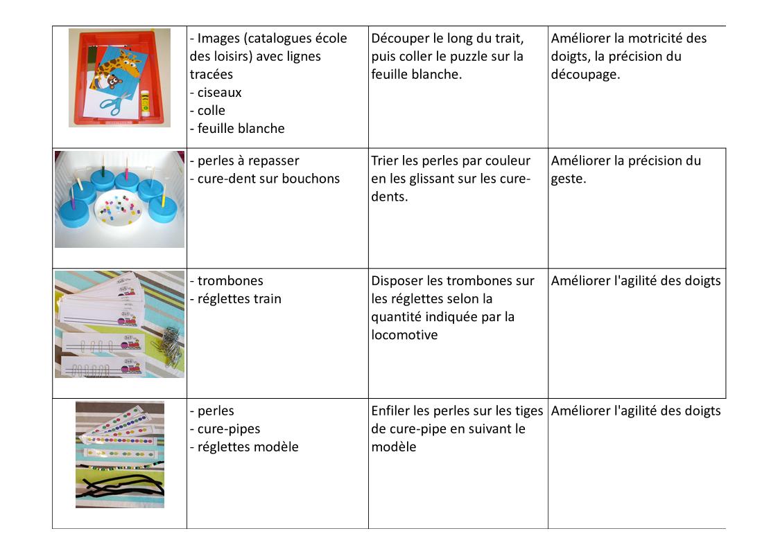 Des Ateliers Autonomes De Motricité Fine Gs - Zaubette dedans Exercices Grande Section Maternelle Pdf