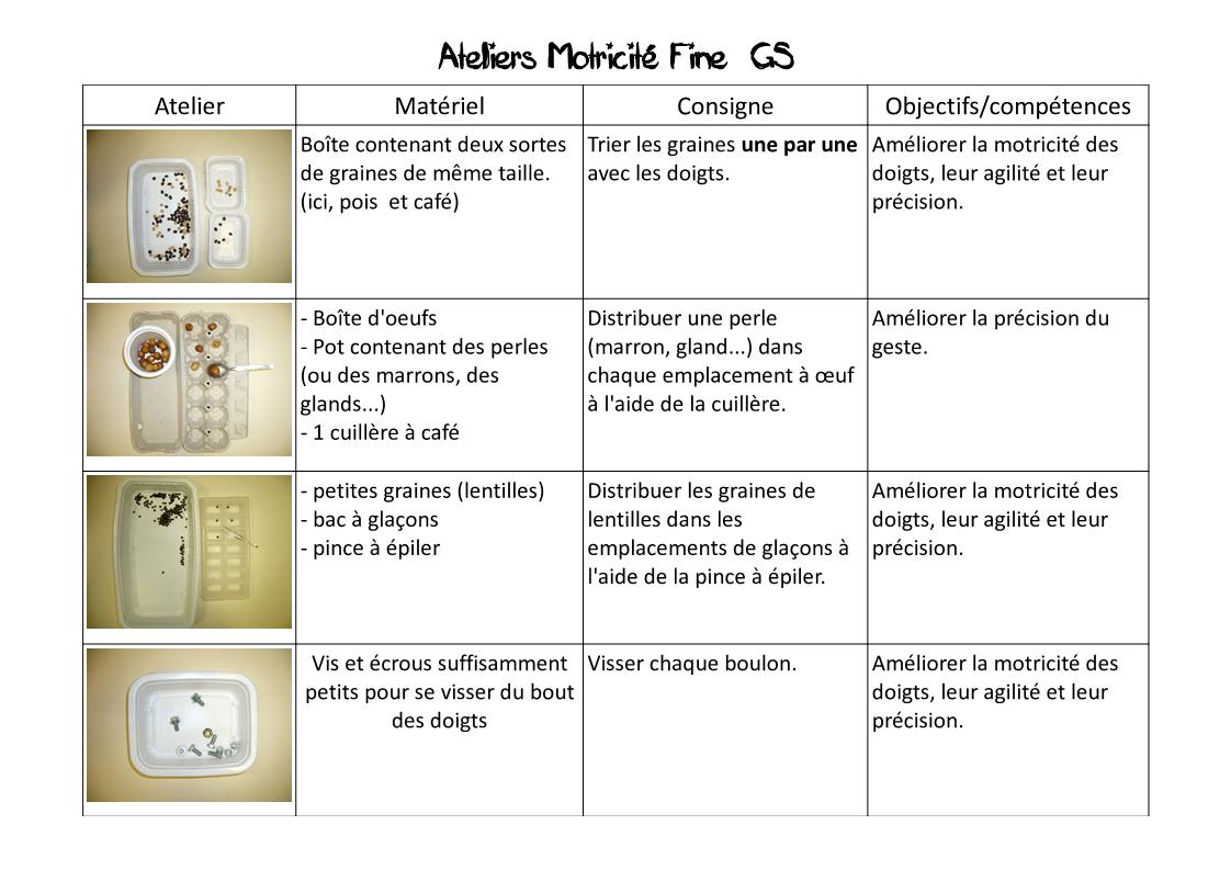 Des Ateliers Autonomes De Motricité Fine Gs - Zaubette encequiconcerne Exercices Grande Section Maternelle Pdf