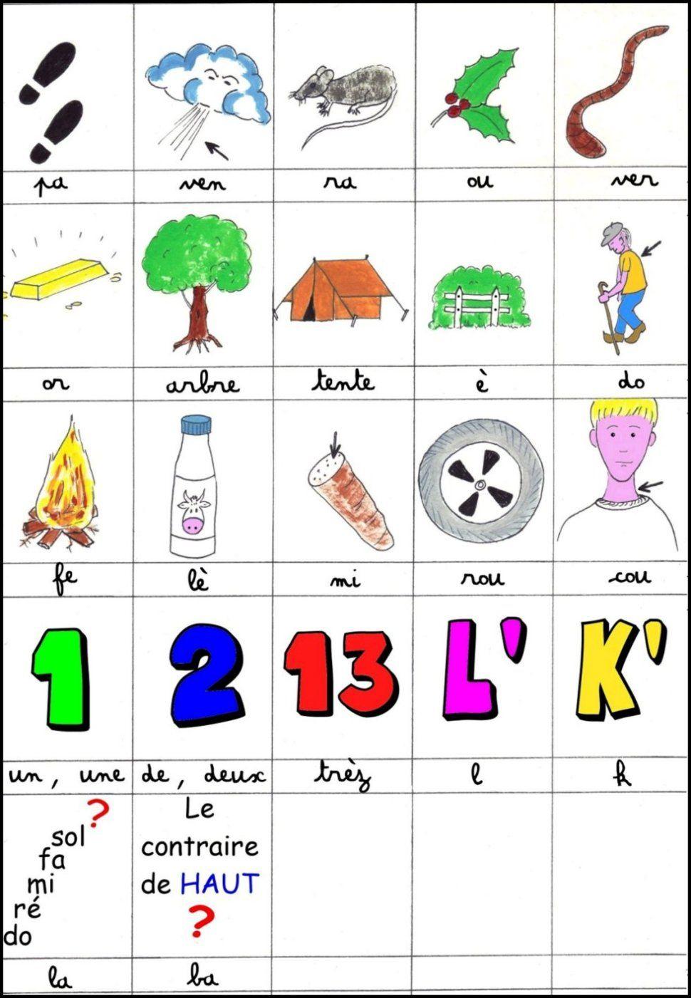 Des Idées D'énigmes Pour Les Enfants | Idées De Fête Pour encequiconcerne Rebus Enfant