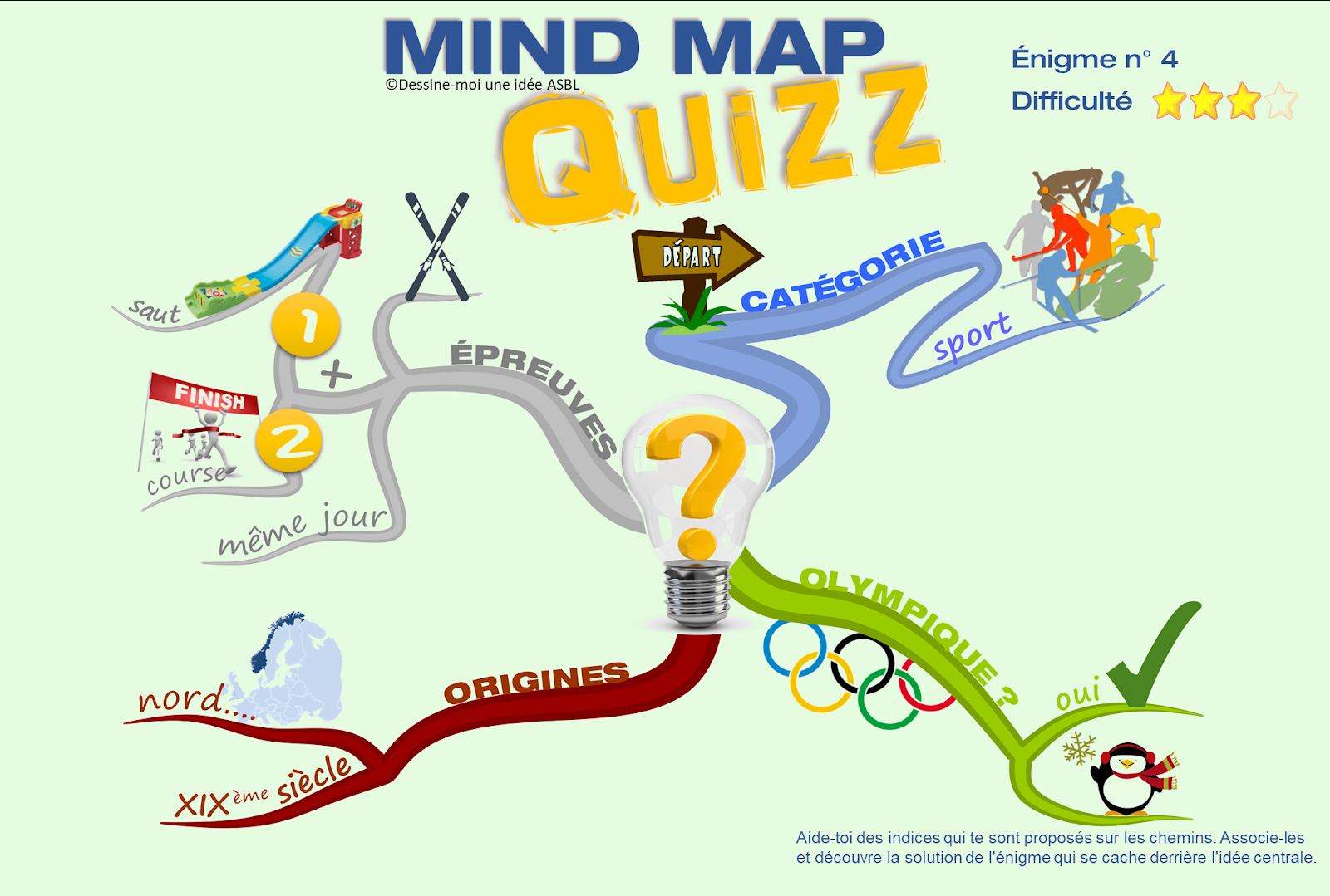 Dessine-Moi Une Idée Asbl - Apprendre Avec Le Mind Mapping À destiné Quizz Pour Maternelle