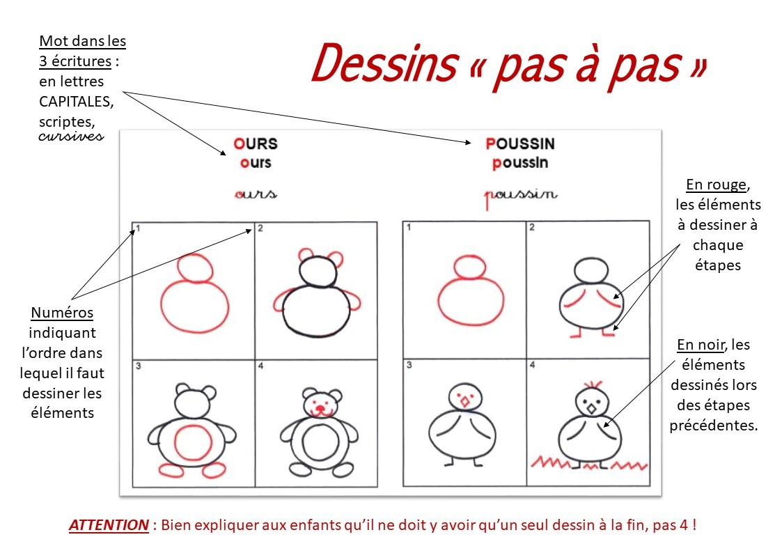 """Dessins """"pas À Pas"""" Ms - Lutins De Maternelle encequiconcerne Feuille D Ecriture Maternelle À Imprimer"""