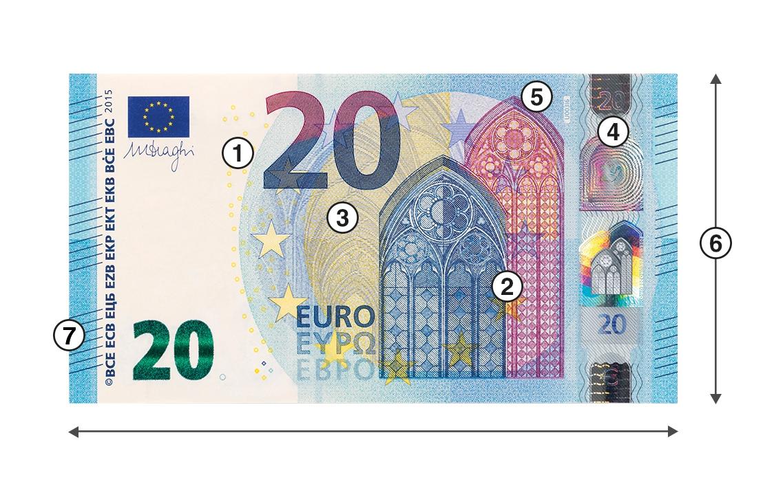 Détection De Faux Billets concernant Billets Et Pièces En Euros À Imprimer