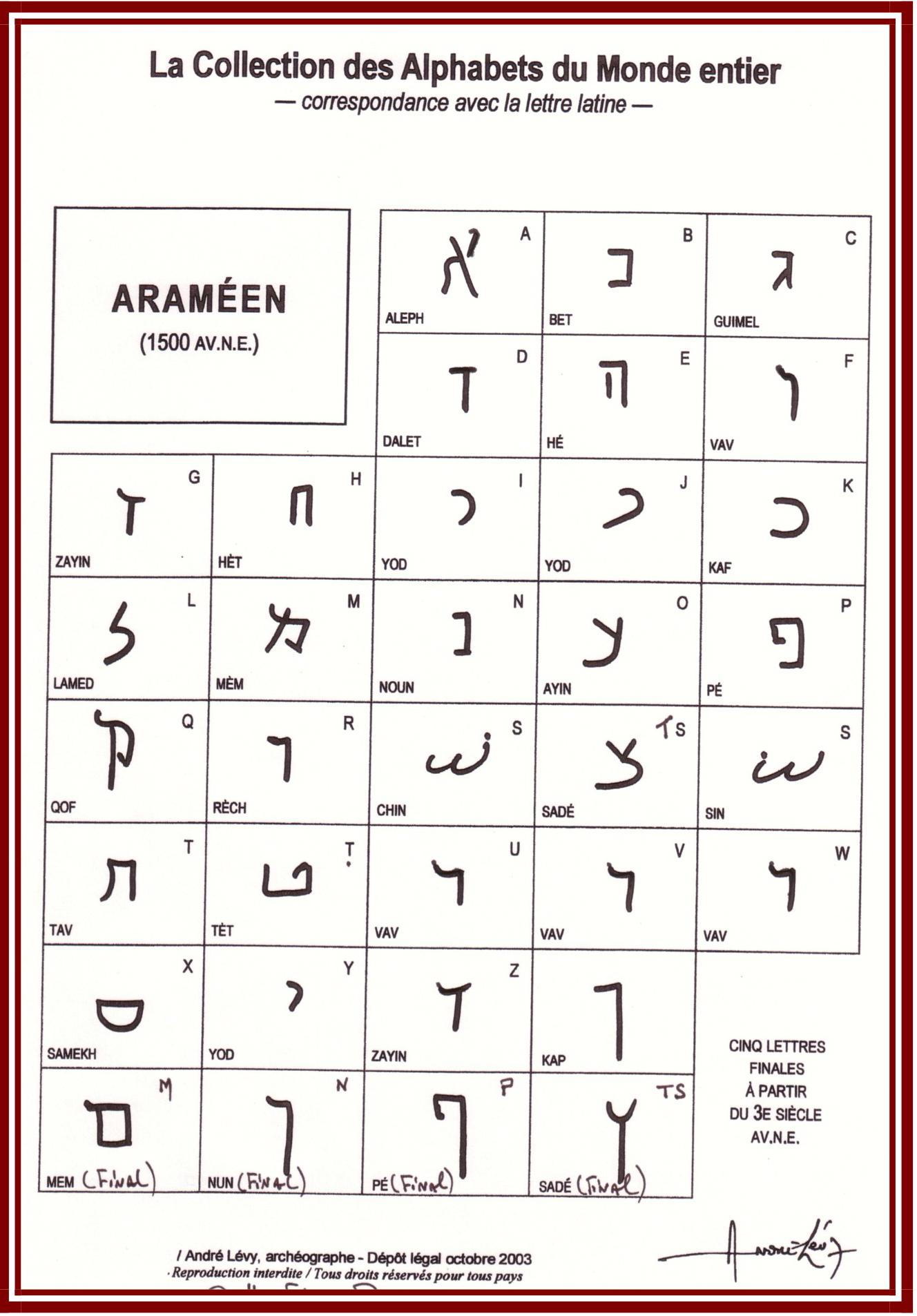 Dictionnaire Hébreu-Français De Sander Et Trenel pour Alphabet Français Écriture