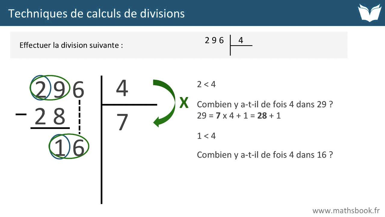 Division : Techniques De Calculs - Cours De Maths concernant Exercice Cm2 Gratuit