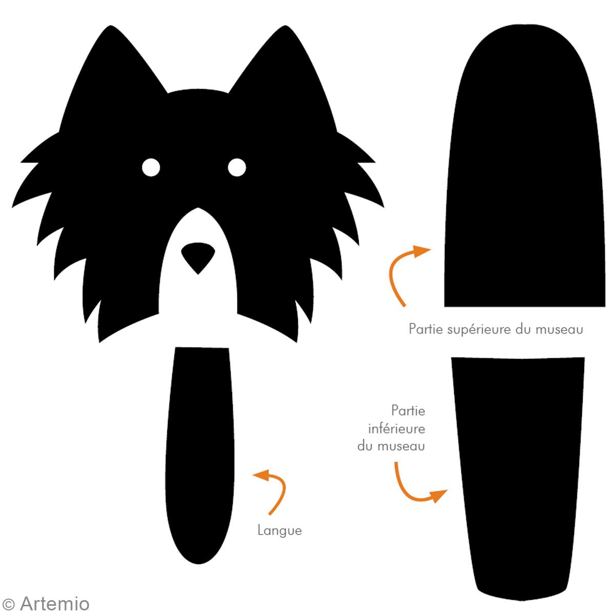Diy Masque Carnaval Loup - Idées Conseils Et Tuto Carnaval avec Masque De Loup À Imprimer