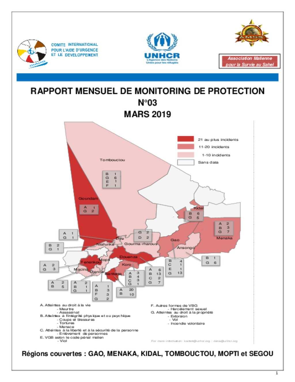 Document - Unhcr Mali : Rapport Mensuel De Monitoring De tout Association De Formes