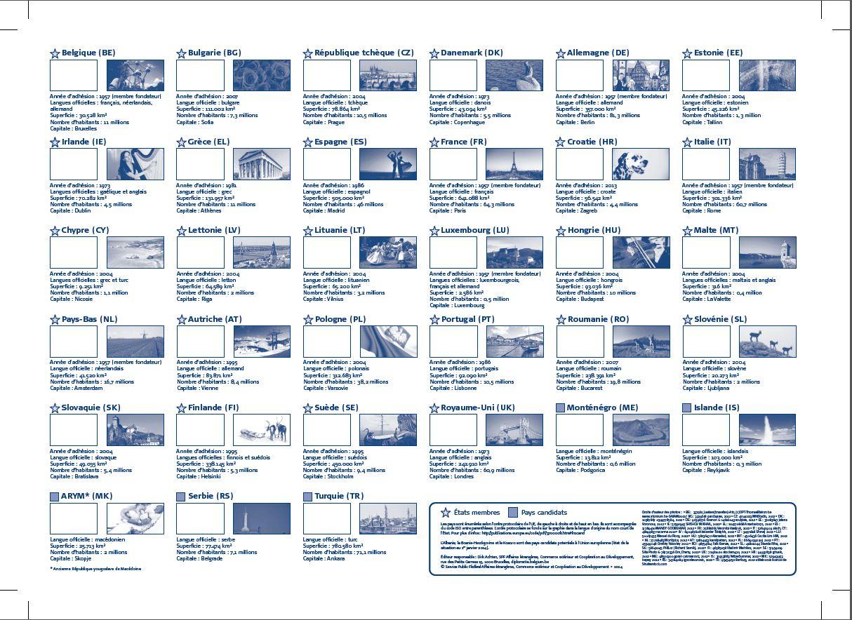Documentation Sur L'ue | Service Public Fédéral Affaires pour Les Capitales De L Union Européenne