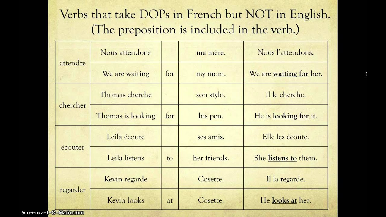 Dop & Iop (Differences In Language & Order) - encequiconcerne Chercher Les Differences