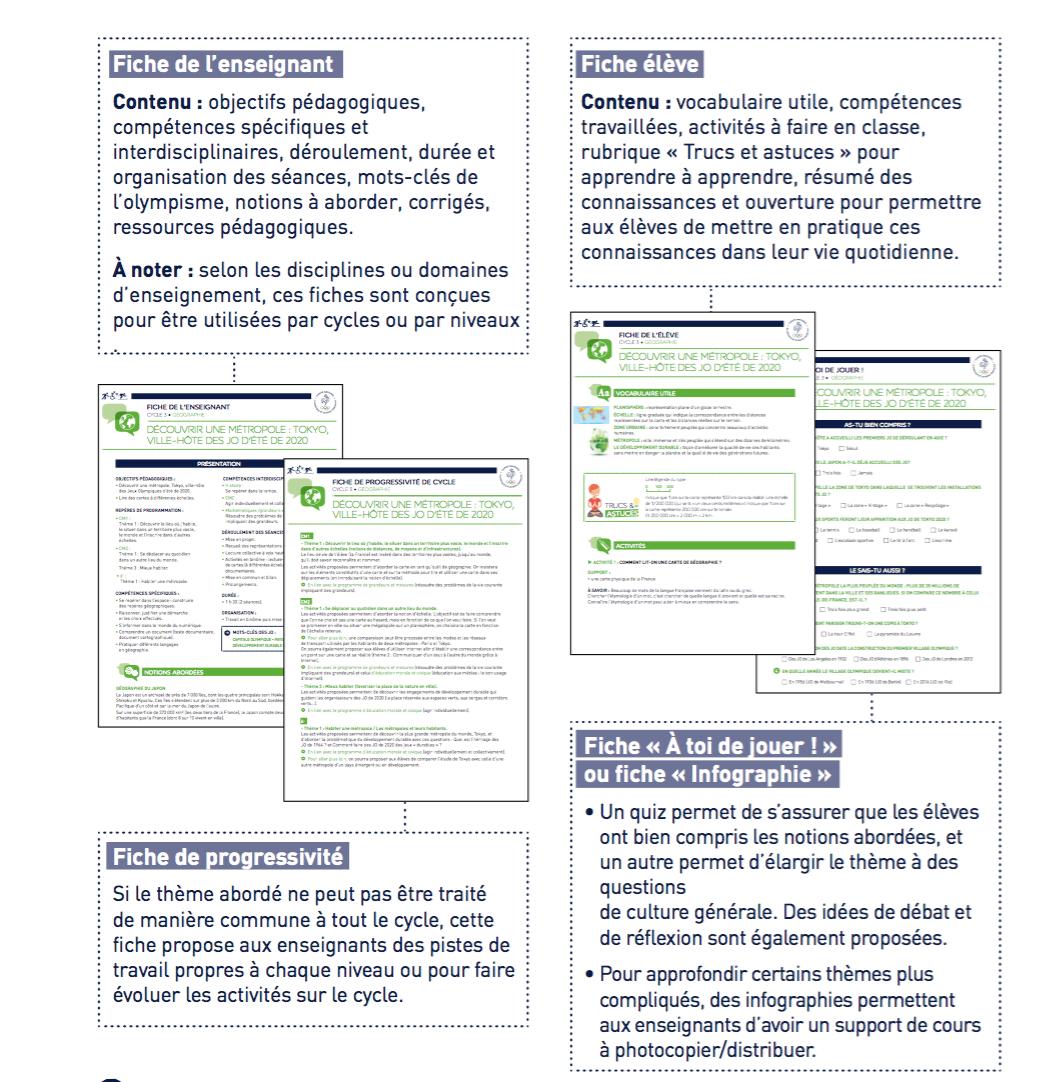 Dossiers Pédagogiques Sur Les Jo - Les Clefs De L'école serapportantà Jeux Éducatifs À Imprimer Collège