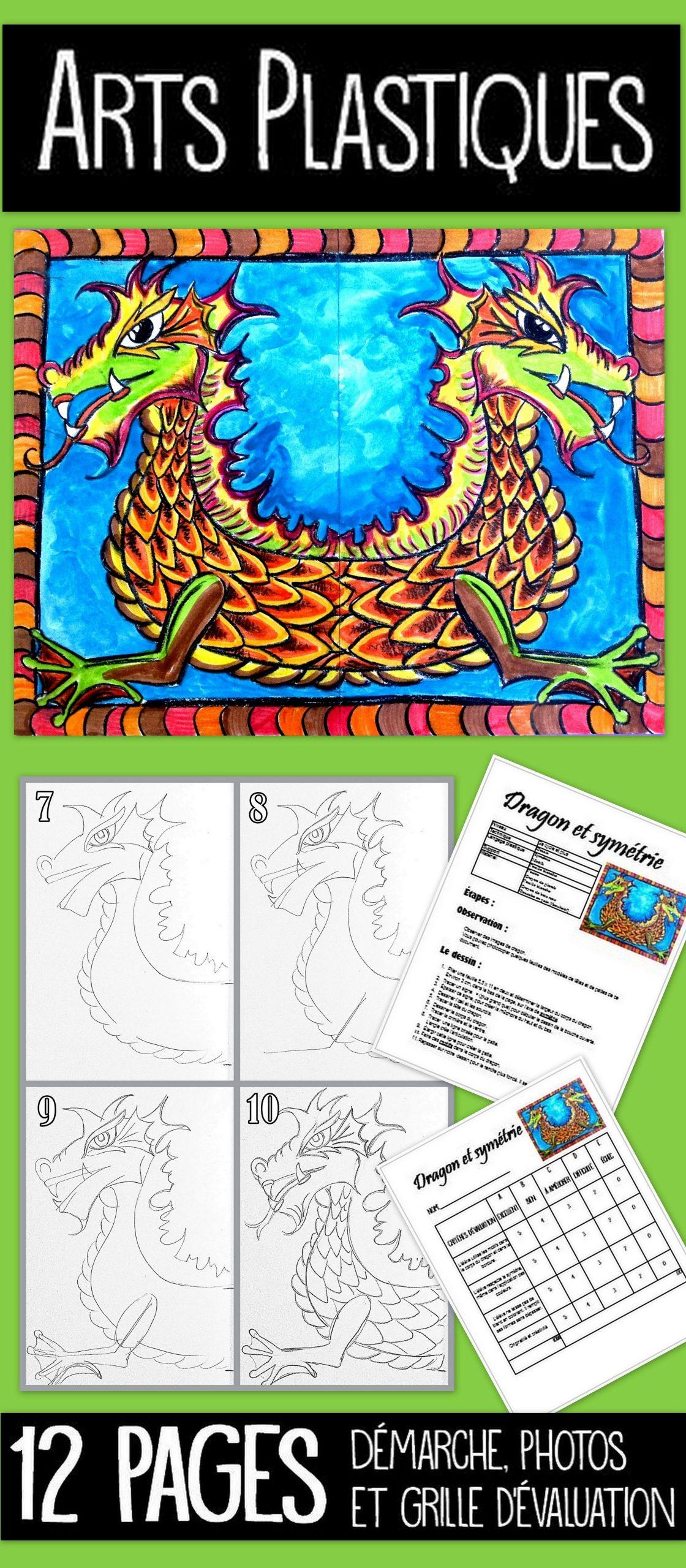 Dragon Et Symétrie: Projet D'arts Plastiques   Art Plastique serapportantà Arts Visuels Symétrie
