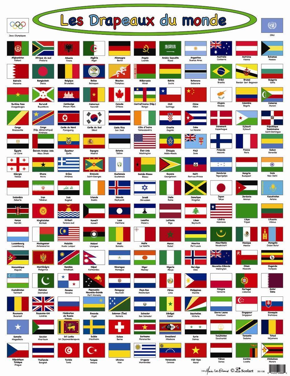 Drapeau Du Monde - Voyages - Cartes destiné Drapeaux Européens À Imprimer