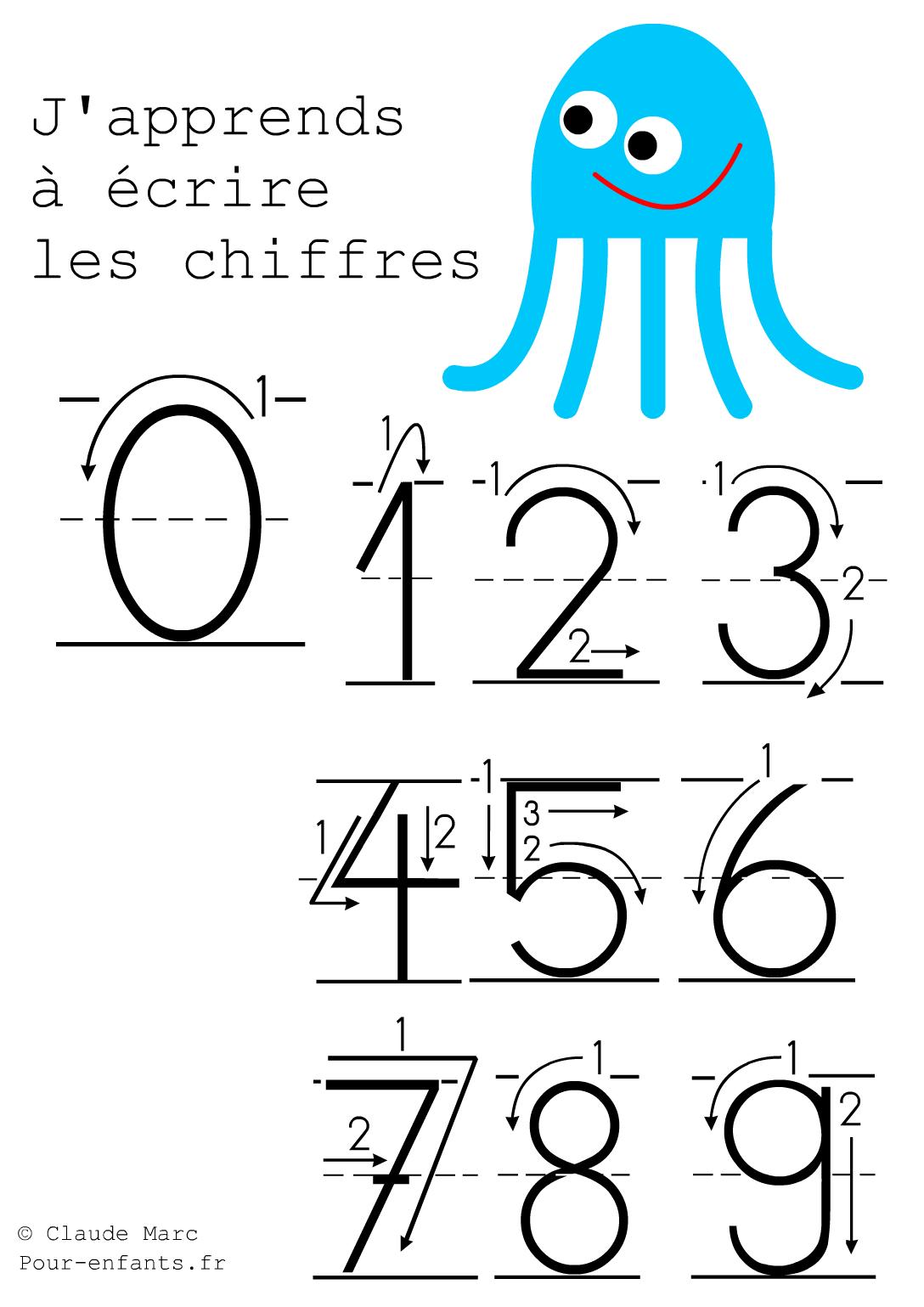 Ecrire-Les-Chiffres 1 088 × 1 539 Pixels | Apprendre À avec Apprendre A Ecrire Gratuit