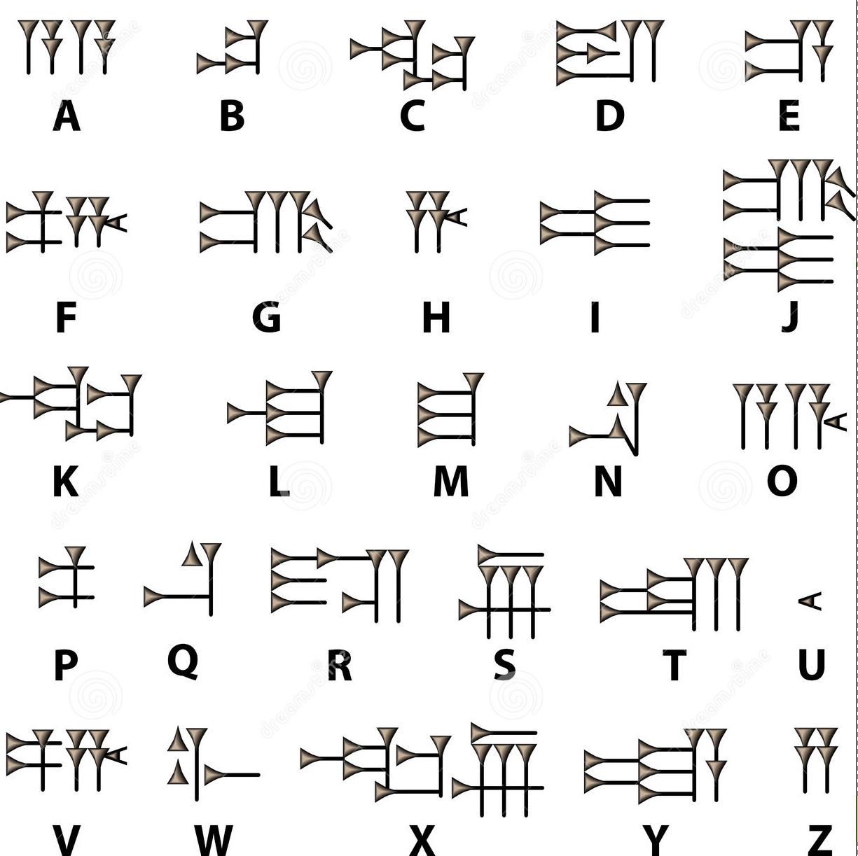 Ecrire Un Message En Écriture Cunéiforme Ou En Hiéroglyphes avec Ecrire L Alphabet