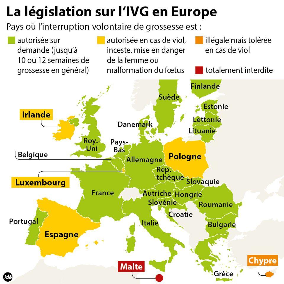 En Europe, Six Pays Limitent Ou Interdisent L'avortement intérieur Pays Et Capitales Union Européenne