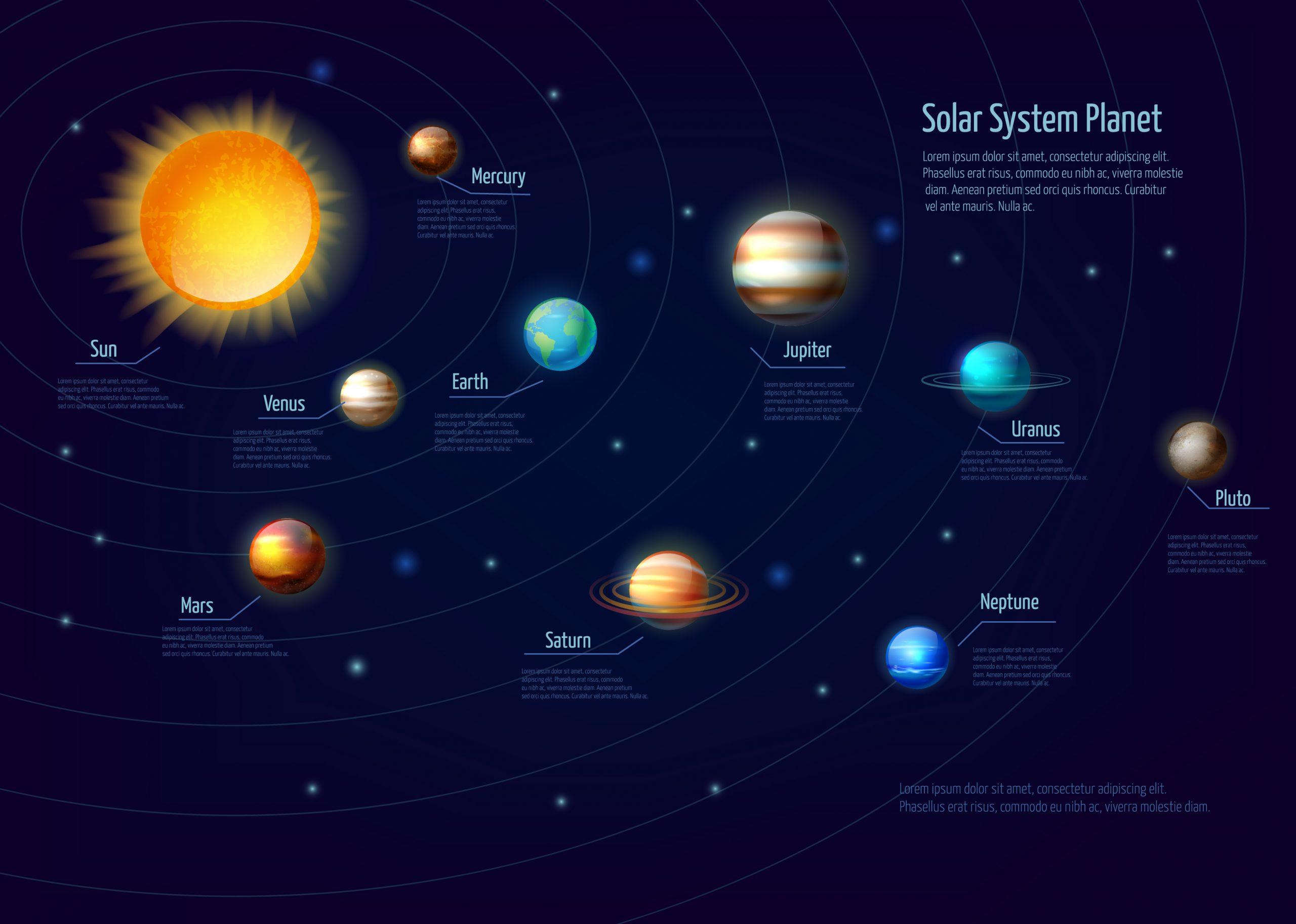 Ensemble D'graphie De Planètes Du Système Solaire destiné Dessin Du Système Solaire