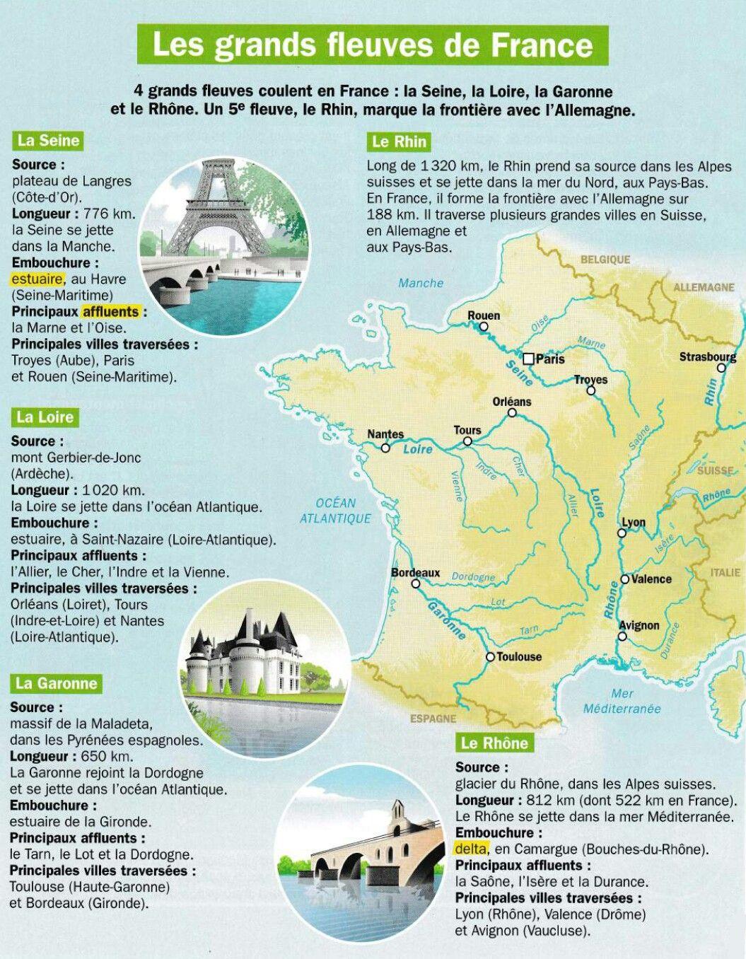 Épinglé Par Aline Personne Sur Documents Scolaires | Fleuve pour Carte Fleuve France