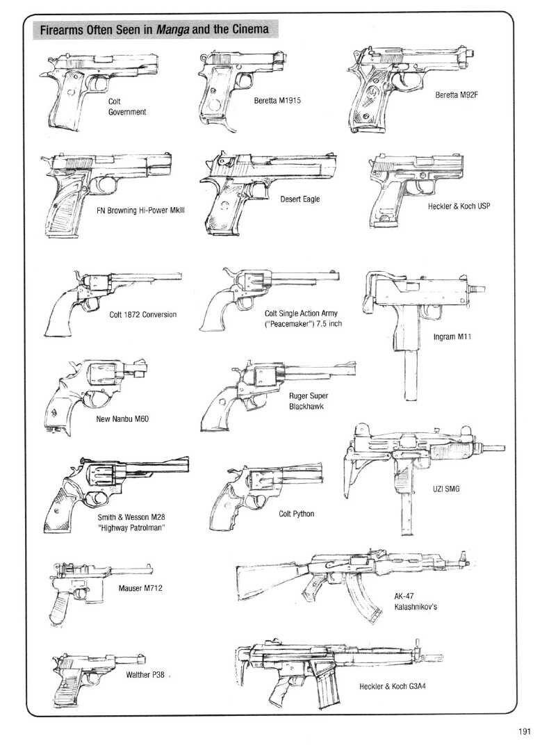 Épinglé Par Vincent Maupu Sur Accessories | Pistolet Dessin dedans Comment Dessiner Un Fusil