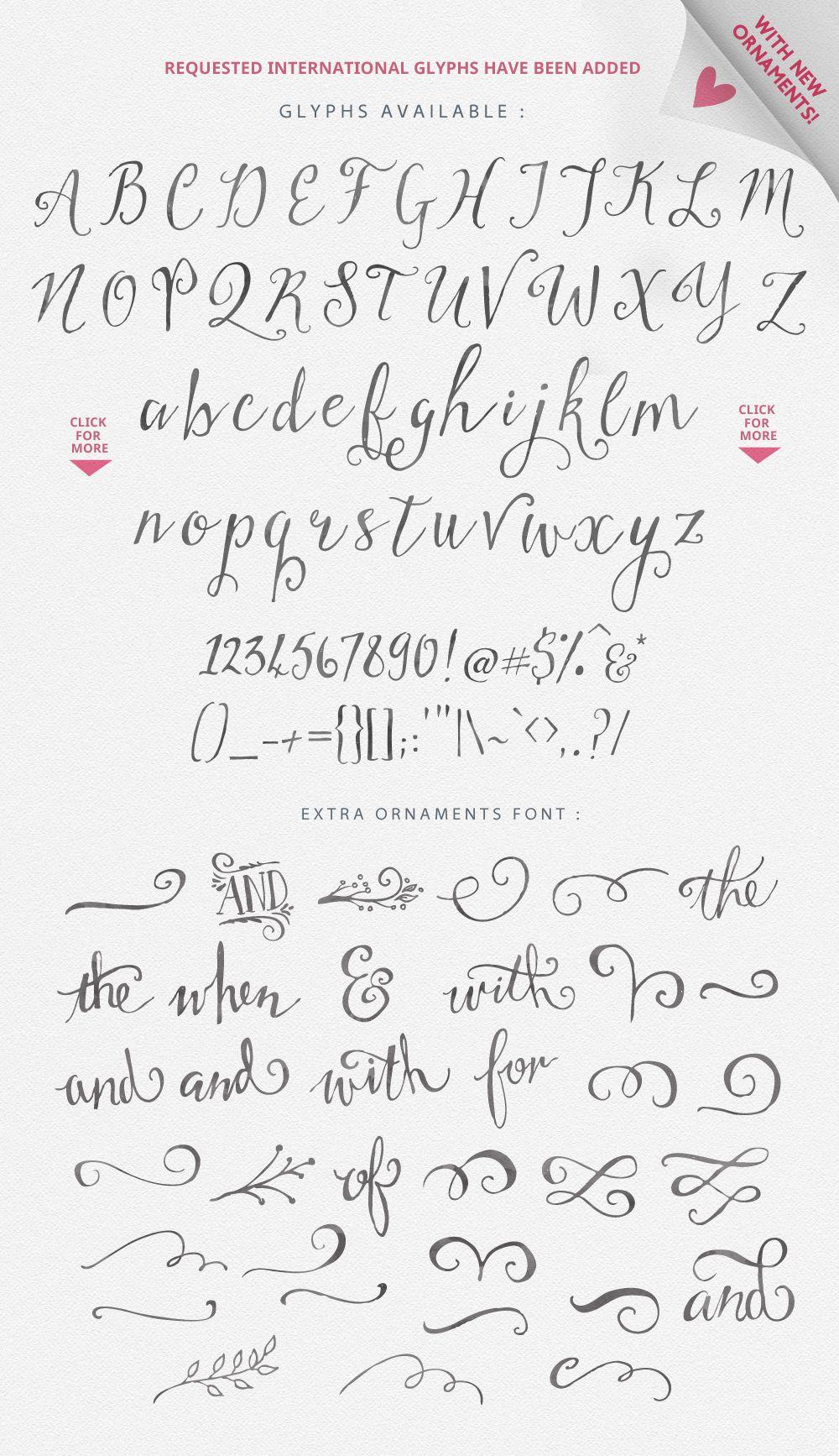 Épinglé Sur Lettres dedans Modele De Lettre Alphabet