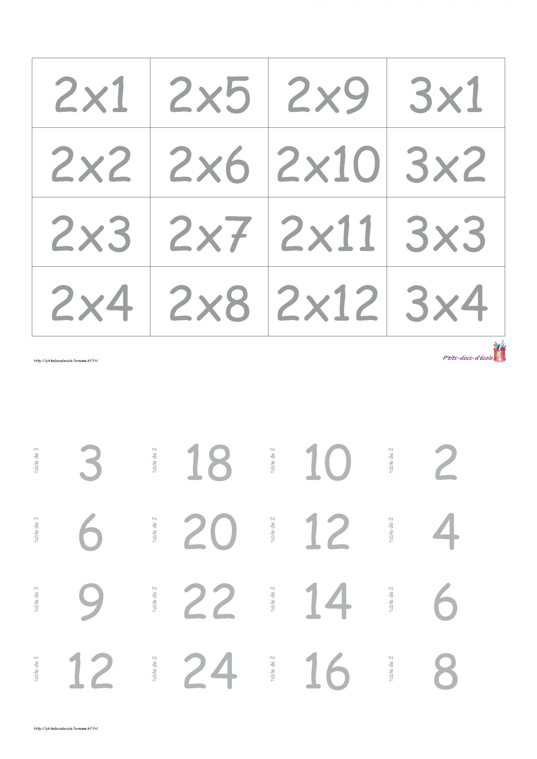 Épinglé Sur M - Násobilka intérieur Tables De Multiplication Jeux À Imprimer