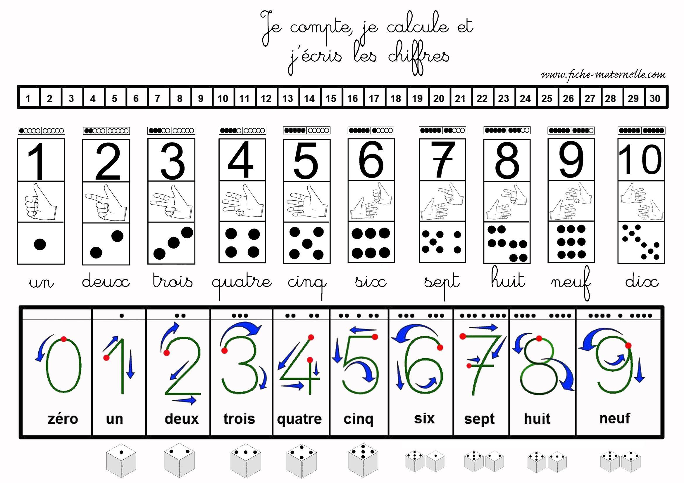 Épinglé Sur Matematika dedans Écriture Chiffres Maternelle