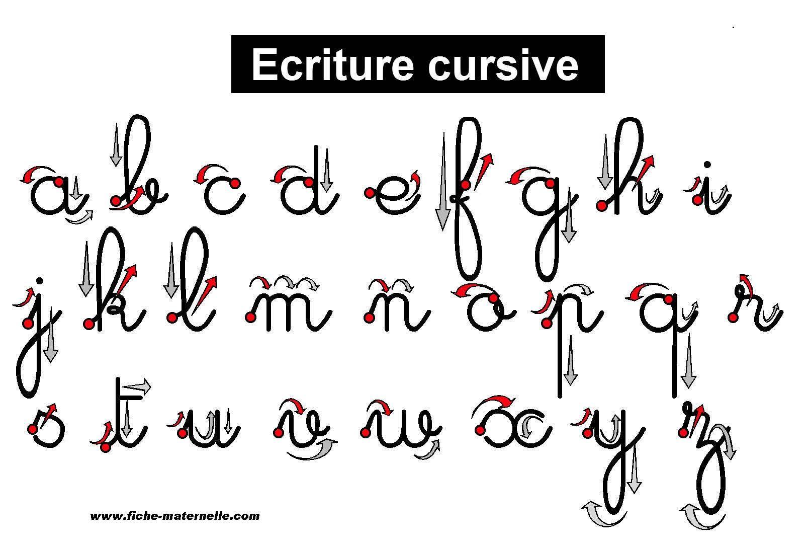 Épinglé Sur Montessori avec Comment Écrire Les Lettres De L Alphabet Français