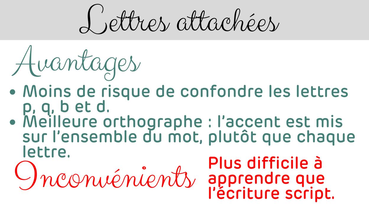 Est-Ce Encore Utile D'apprendre À Écrire En Lettres concernant Apprendre A Écrire Les Lettres