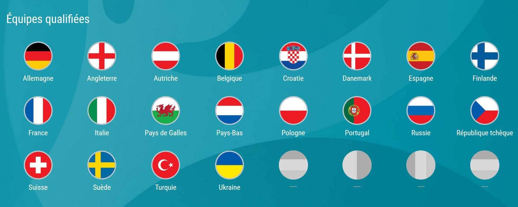 Euro 2020 : Conseils Aux Fans De Foot destiné Pieces Et Billets Euros À Imprimer