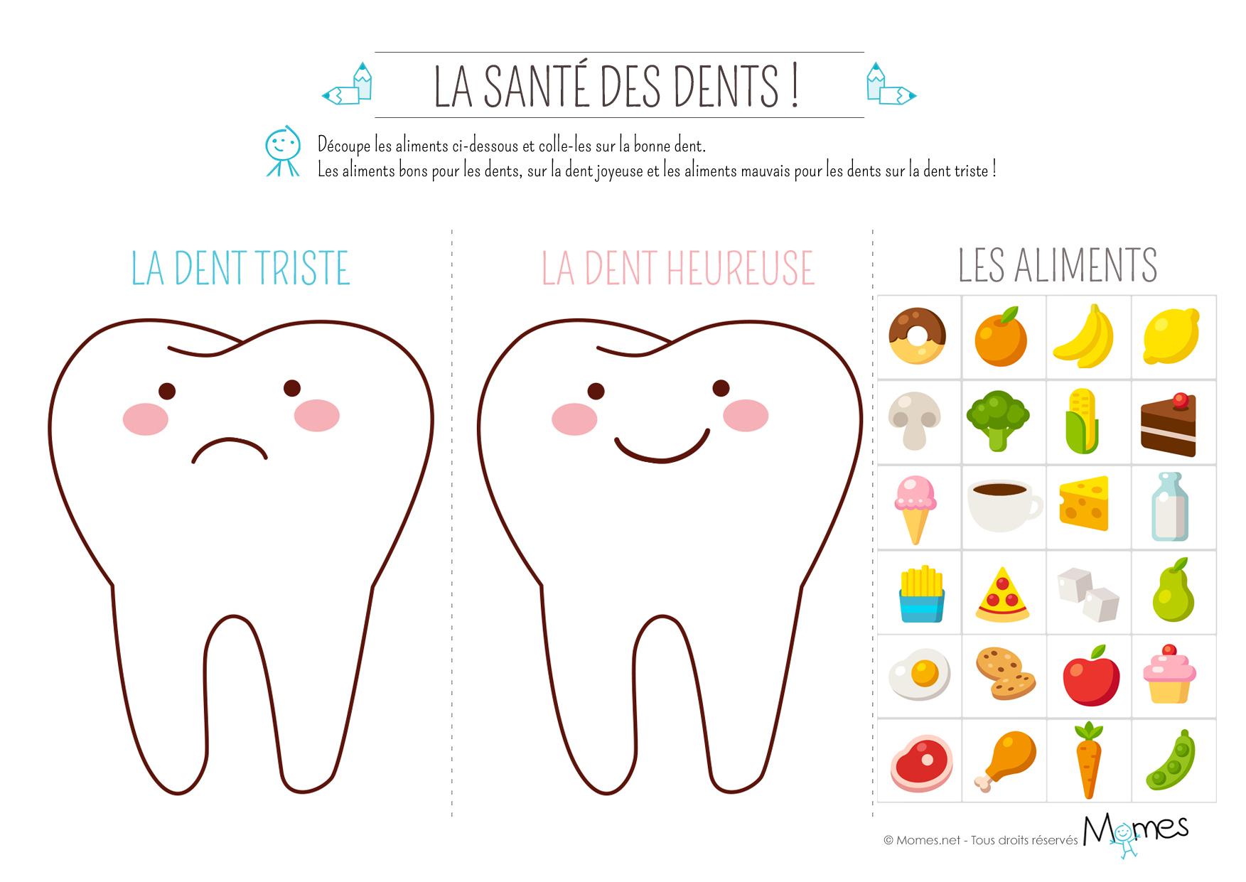 Exercice : Les Aliments Et Les Dents - Momes avec Coloriage Corps Humain Maternelle