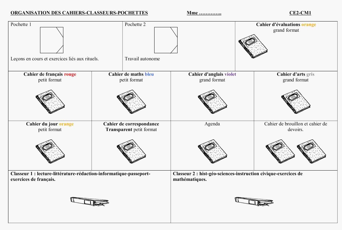 Exercices De Maths Cm1 À Imprimer Gratuit Cahiers Classeurs tout Exercice Cm1 Gratuit