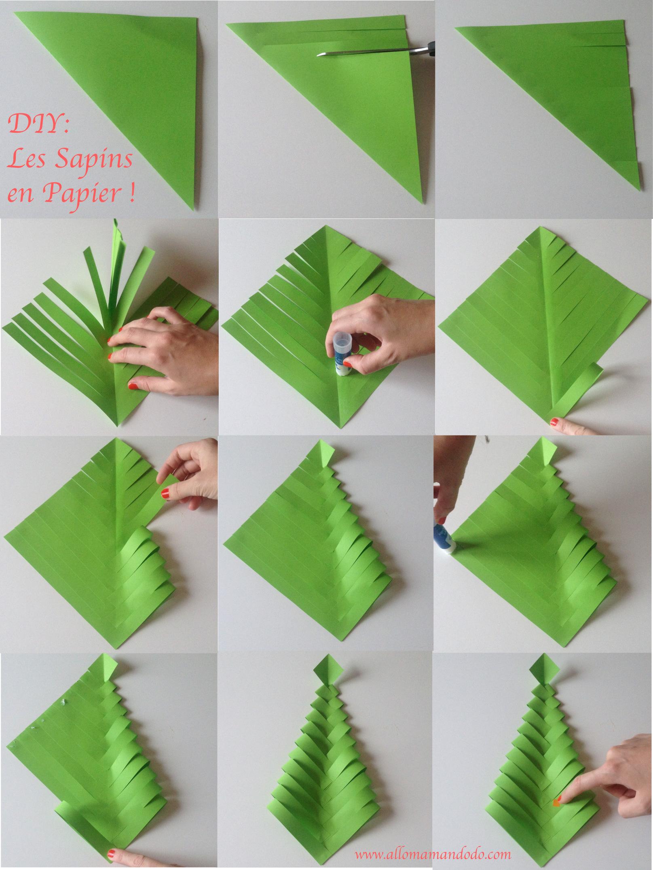 Fabrique Des Sapins De Noël En Papier (Diy Facile Et Rapide serapportantà Decoupage Papier Facile