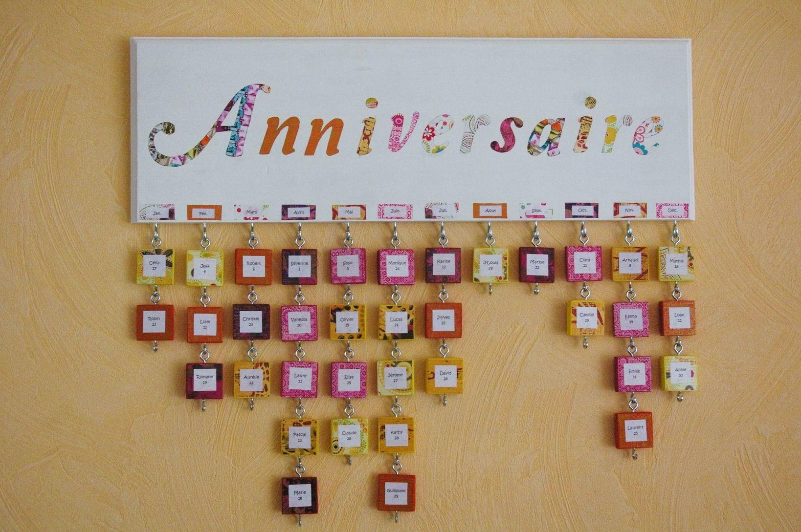 Family Birthday Calendar, Ou Comment Ne Plus Oublier Les avec Calendrier Anniversaire Perpétuel À Imprimer