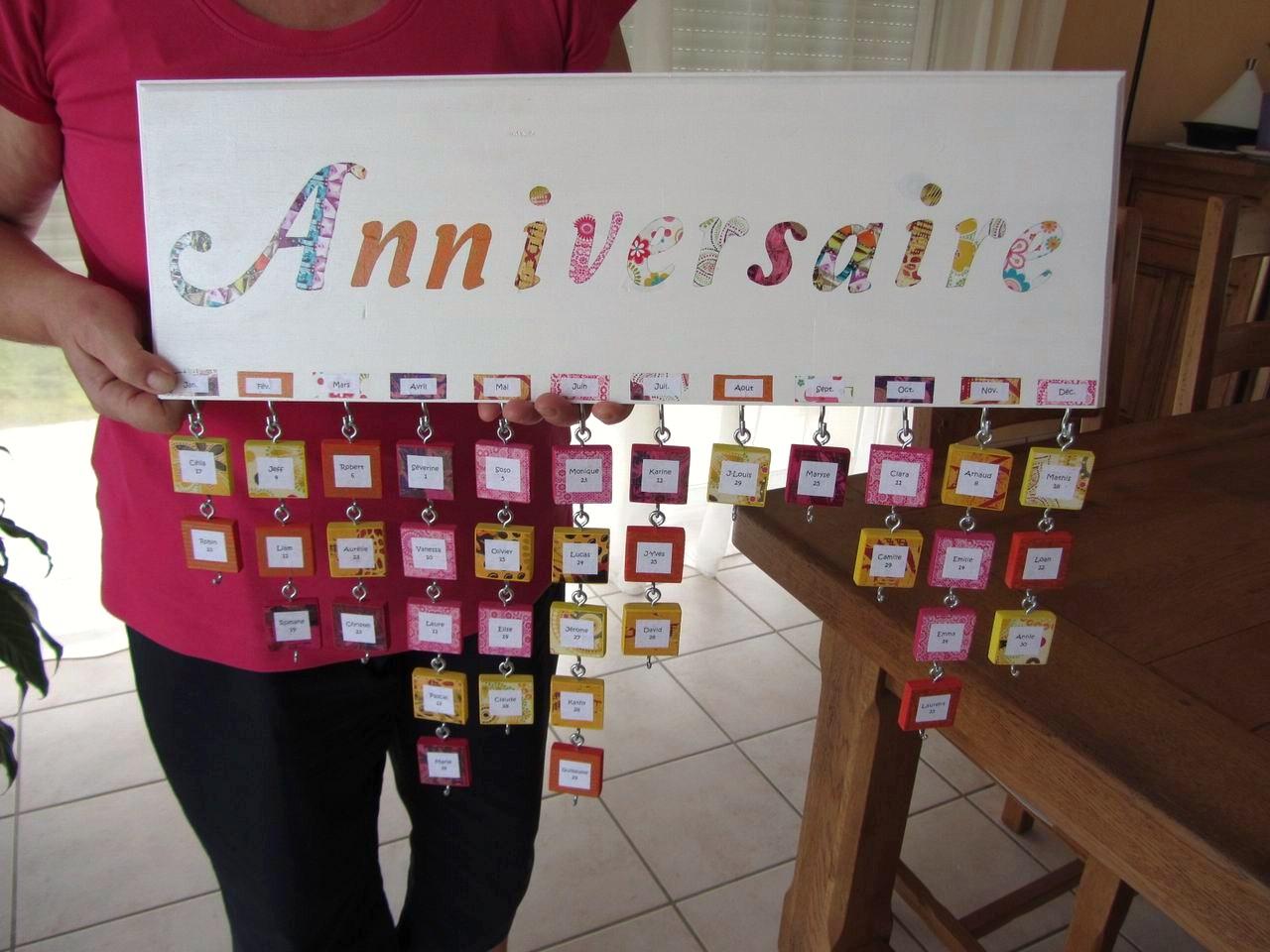 Family Birthday Calendar, Ou Comment Ne Plus Oublier Les dedans Calendrier Anniversaire Perpétuel À Imprimer