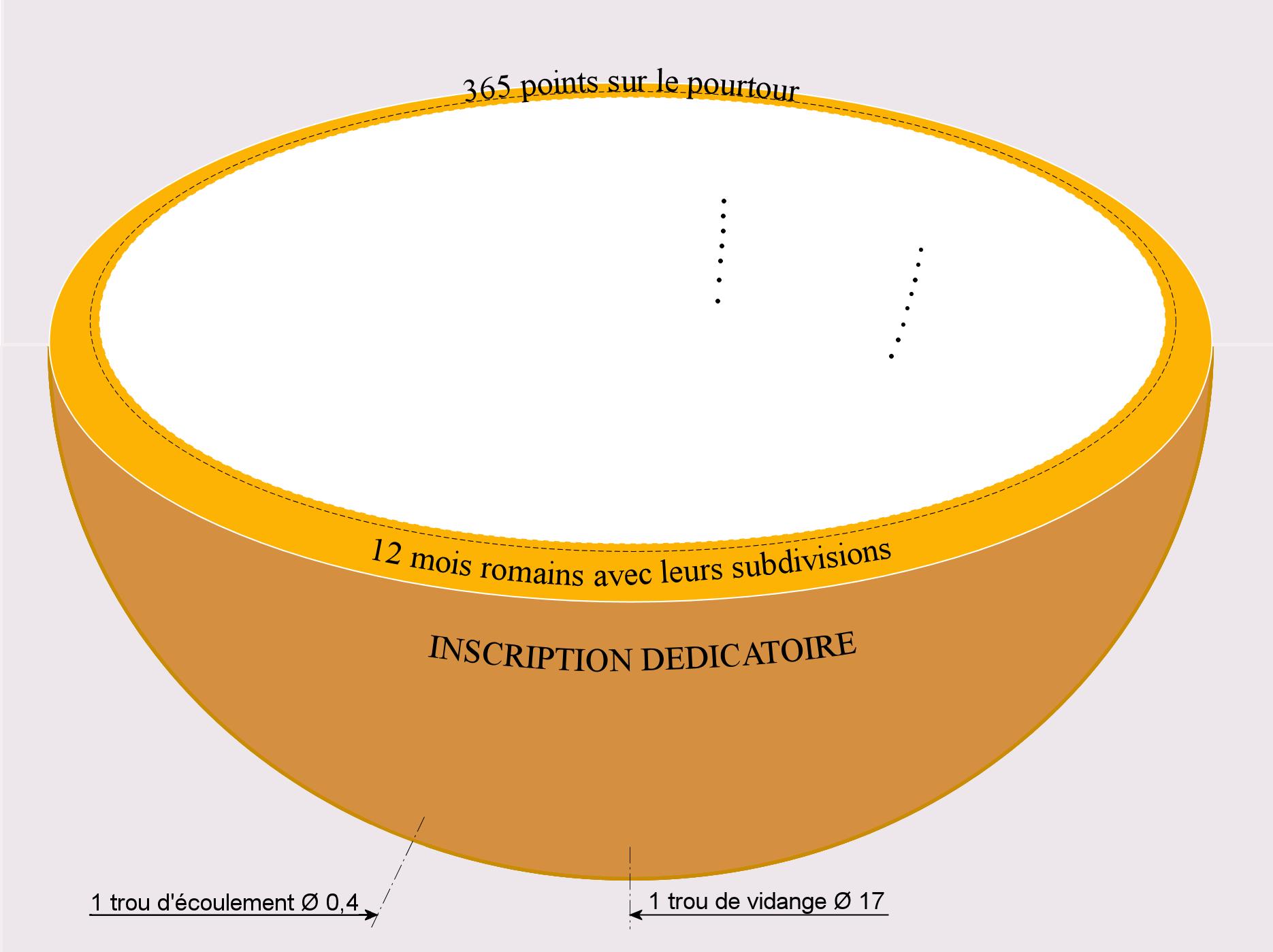 File:horloge Hydraulique De Francfort. Dessin encequiconcerne Dessin D Horloge