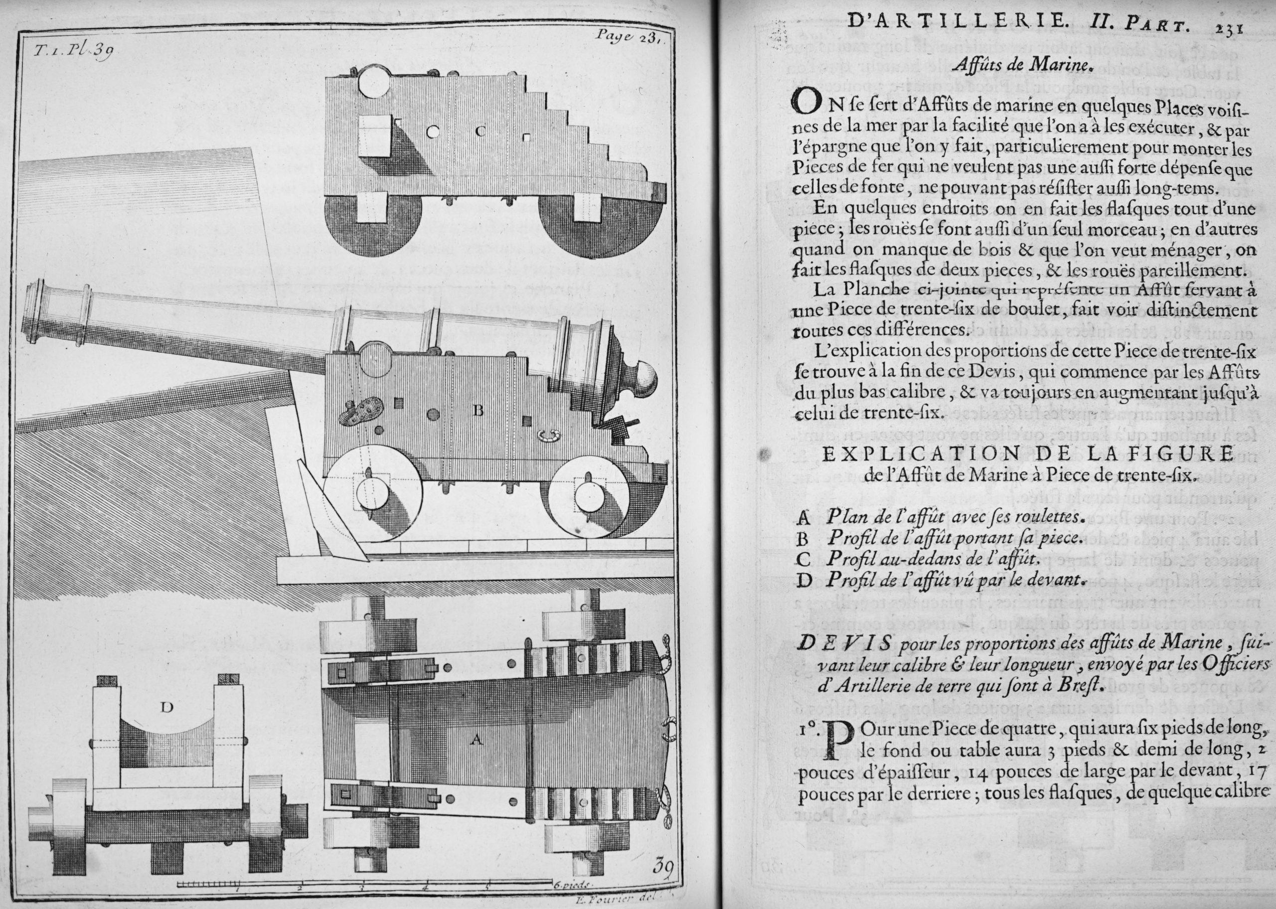 File:mémoires D'artillerie Surirey 78403 - Wikimedia Commons serapportantà Un Mot Pour Quatre Images