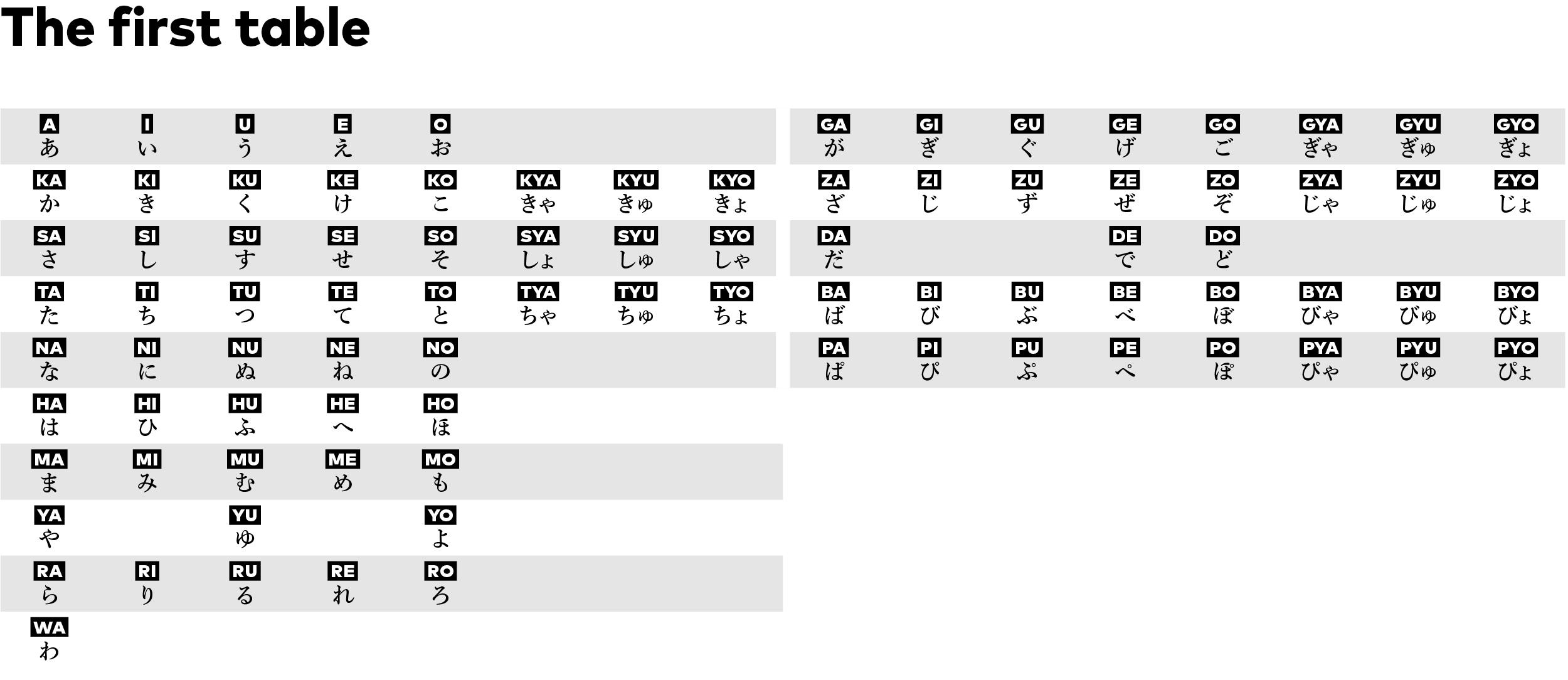 Fontshop à Alphabet En Script