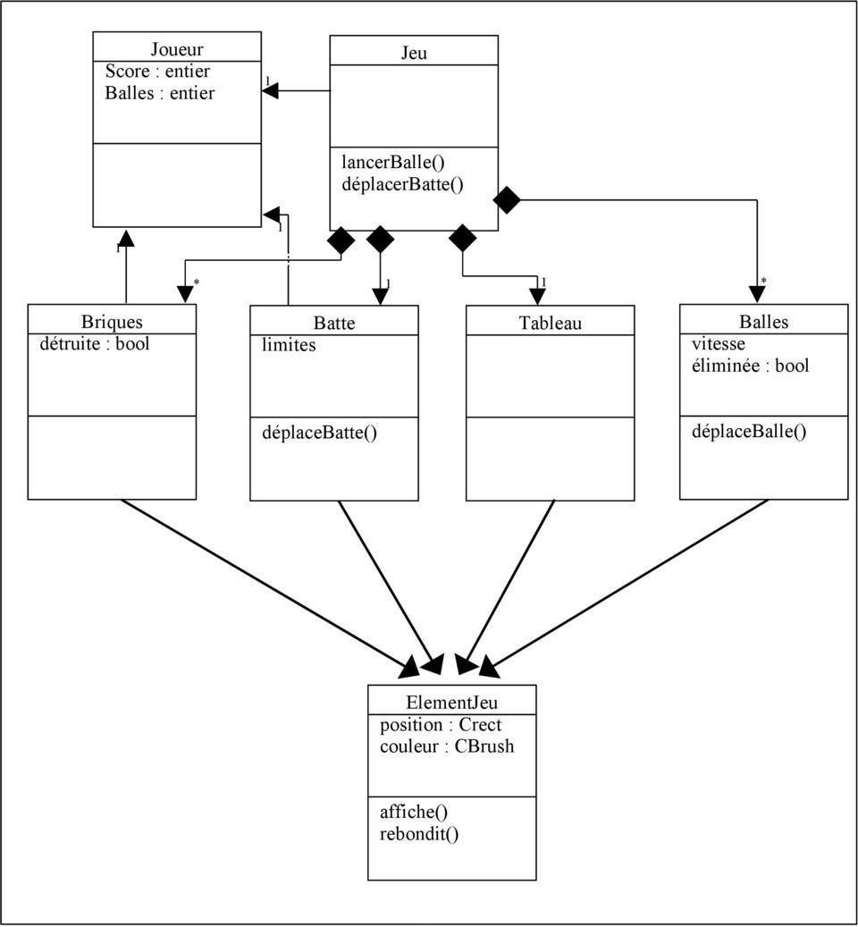 Formation C++ Internet-Entreprise. Tp Casse Briques - Pdf intérieur Casse Brique En Ligne