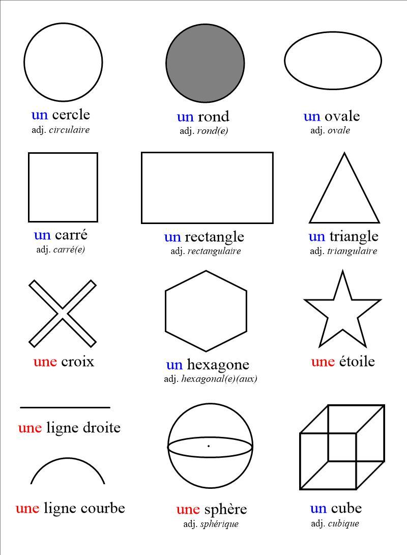 Formes Et Figures Géométriques à Les Formes Geometrique